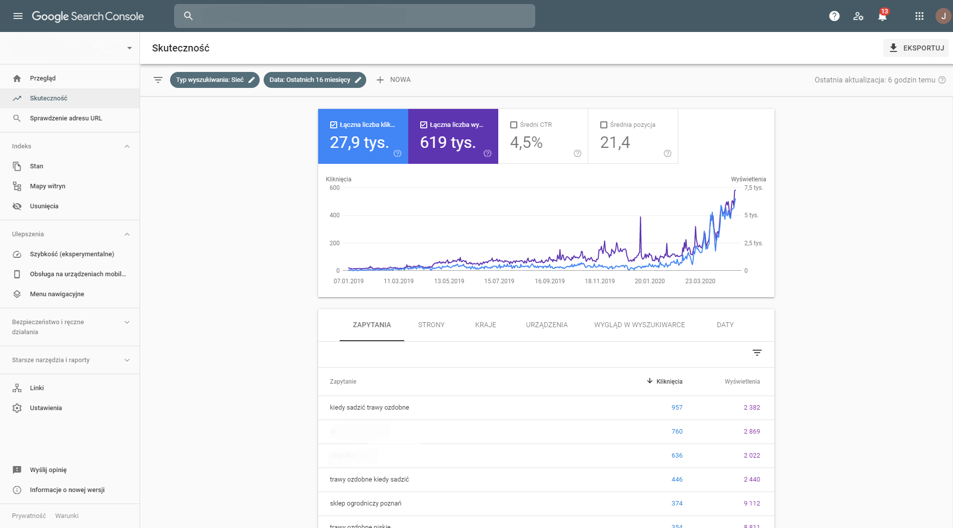 Google Search Console mierzenie działań SEO