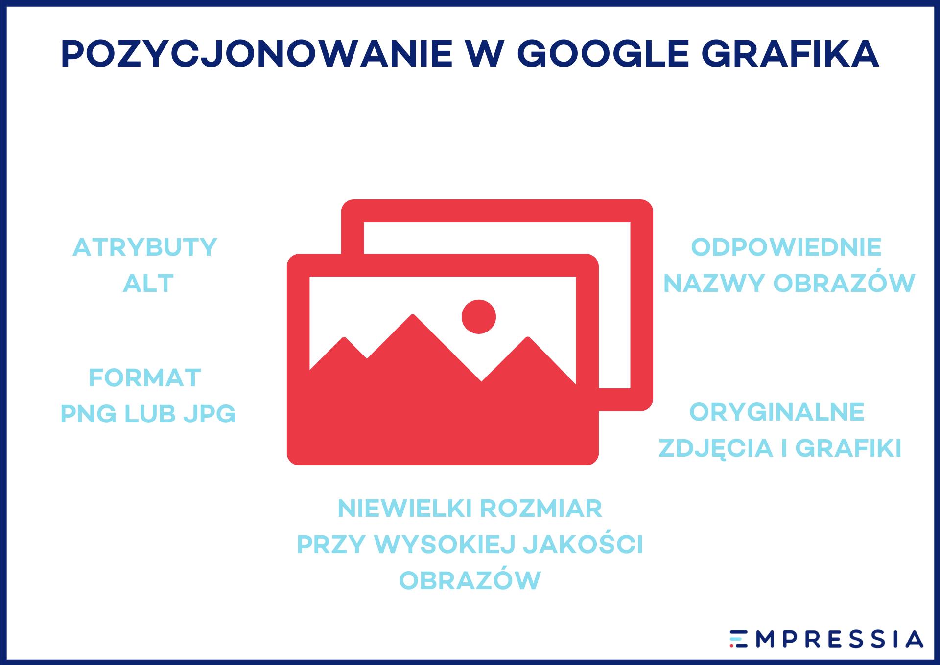 pozycjonowanie obrazów wGoogle Grafika