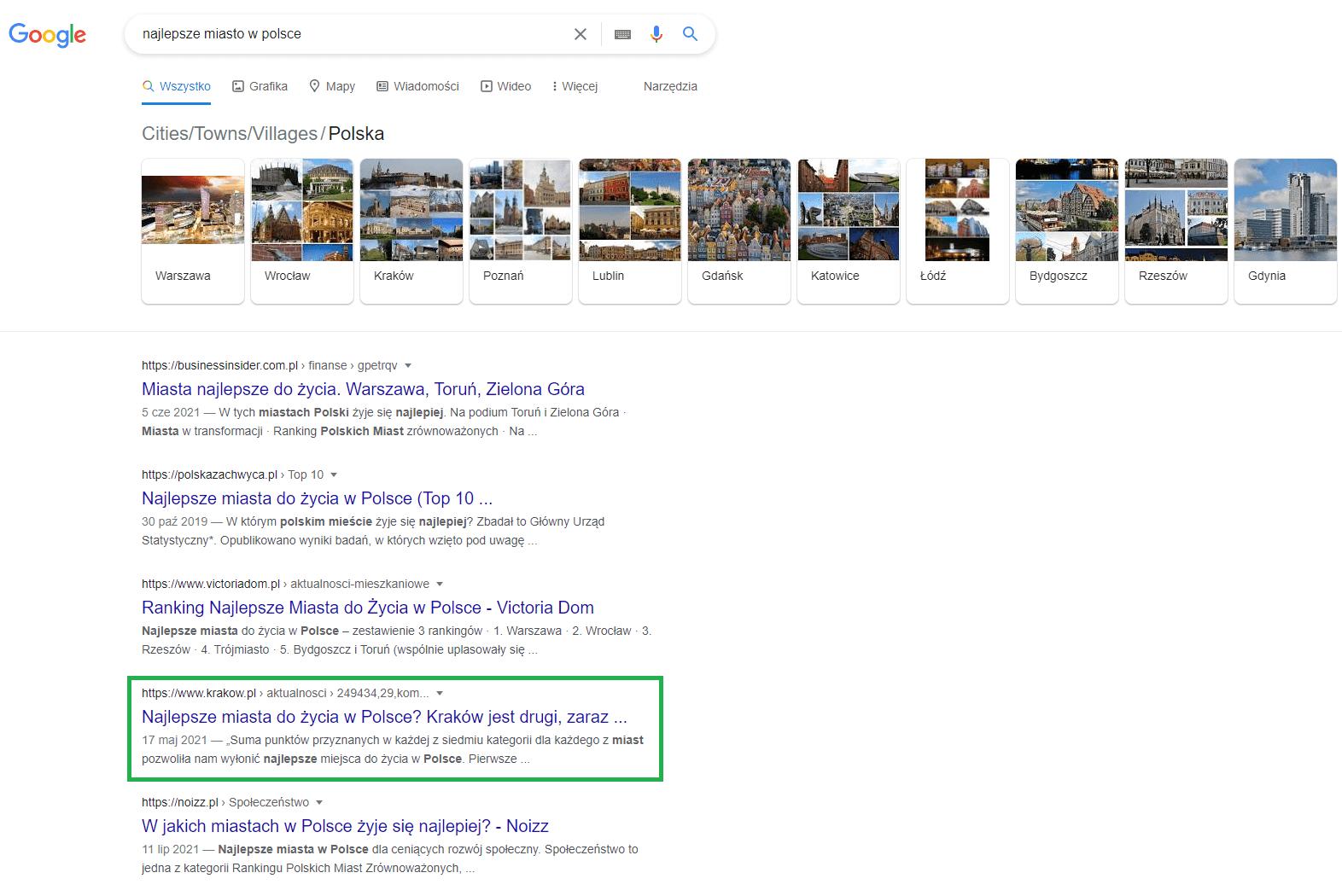 internetowy marketing terytorialny wwyszukiwarce Google